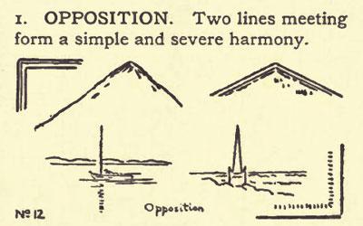 1. Opposizione. Due linee che si incontrano formano un'armonia semplice ed austera.