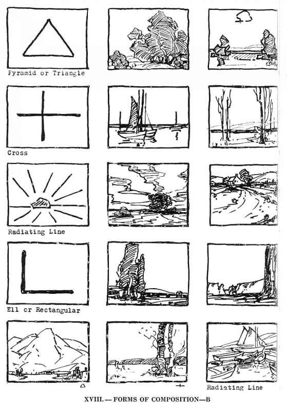Forme della composizione - 2