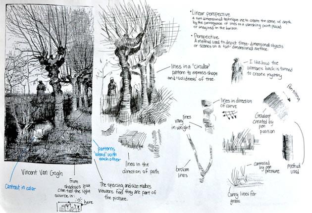 vincent-van-gogh-line-drawing