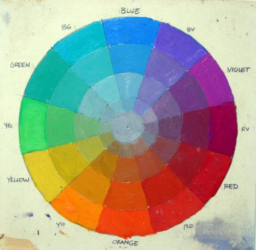 Gurney_Color_Wheel